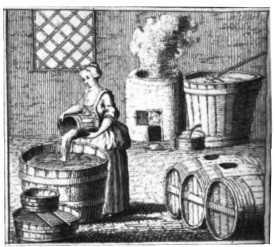 https://commons.wikimedia.org/wiki/File%3AWoman_brewing_beer.jpg